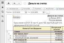 Финансово - экономический анализ 1